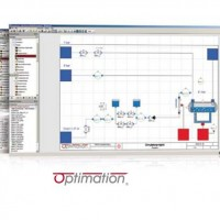 Optimation usa Dymola
