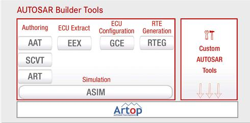Autosar Builder Tools